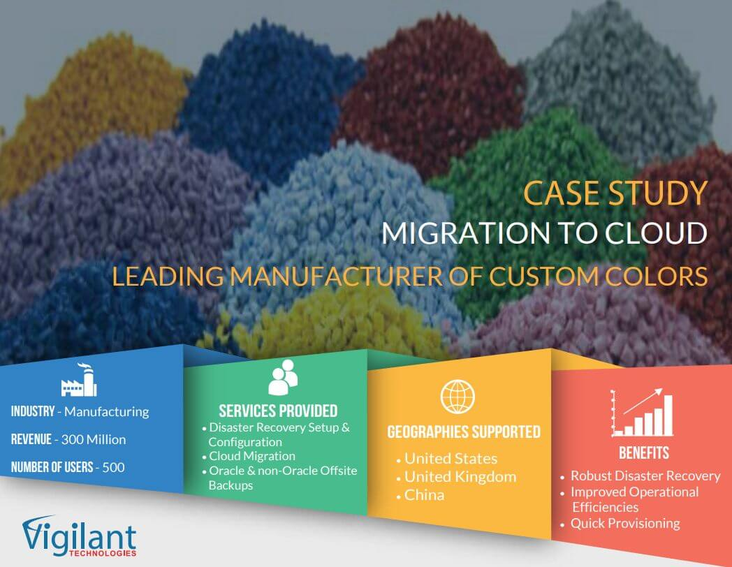 Lift & Shift to Cloud Migration