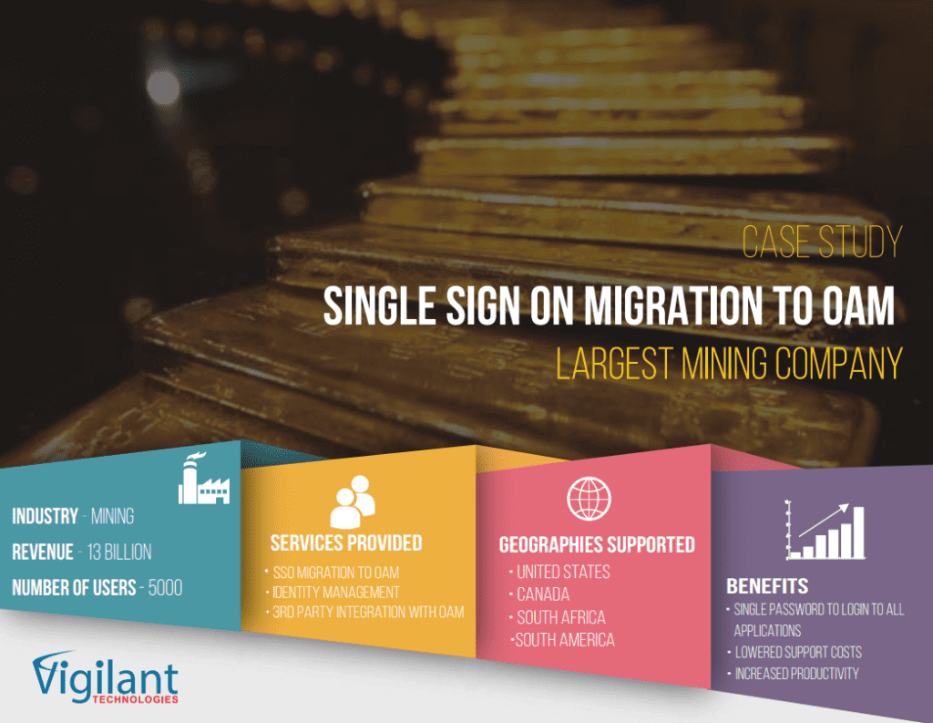 Single Sign on Migration to Oam