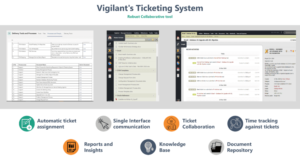 vigilant technologies tracking system